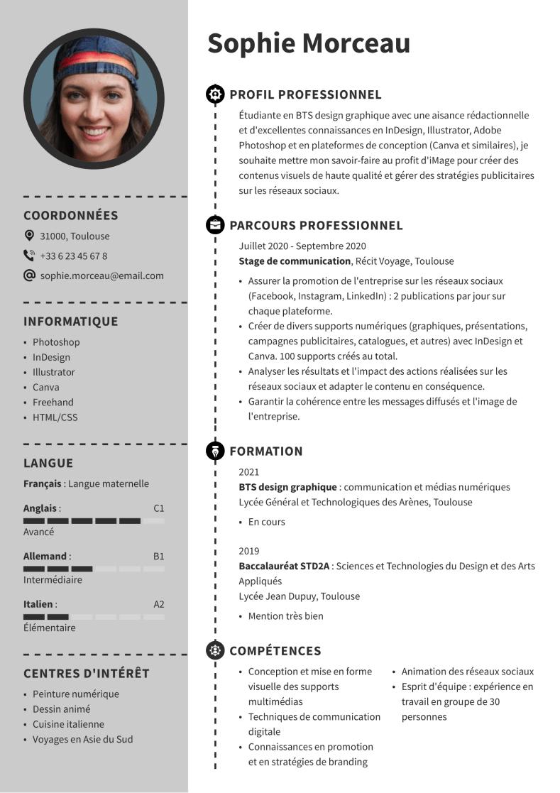 Exemple de CV type
