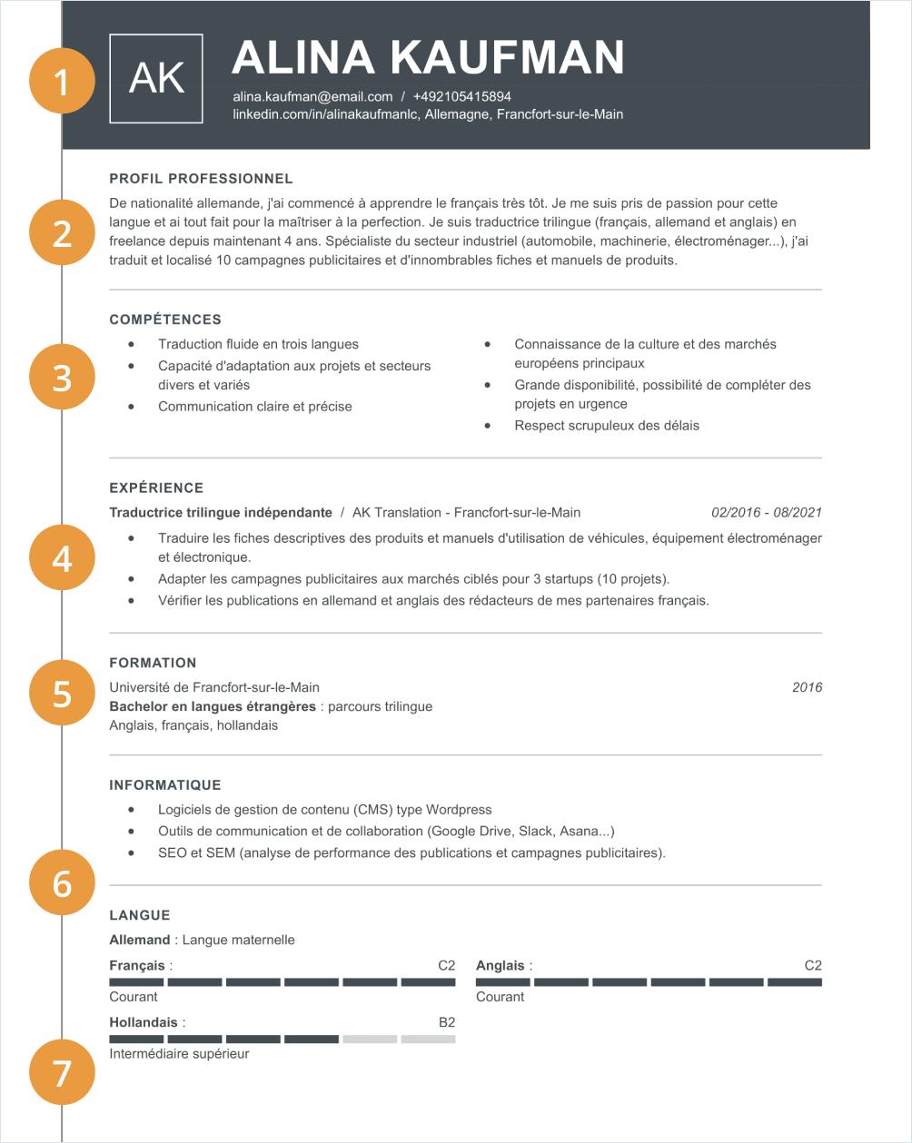 Exemple de CV par étape